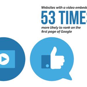 video marketing nj