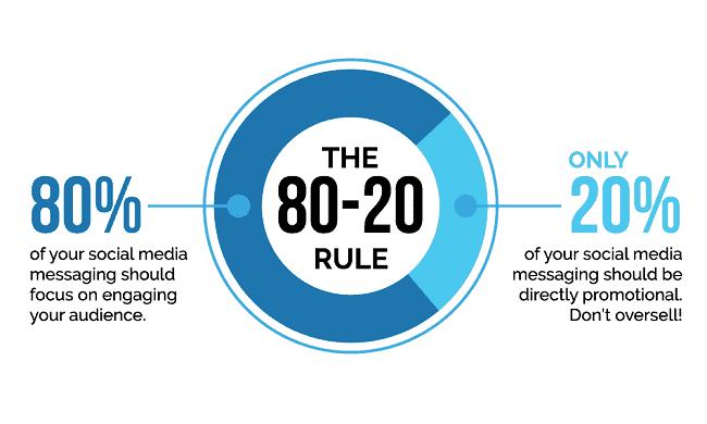 80 20 rule social media marketing