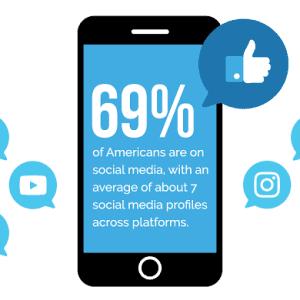 social media marketing small business