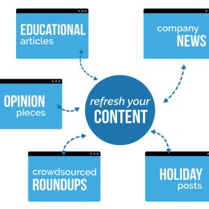 ecommerce holiday marketing