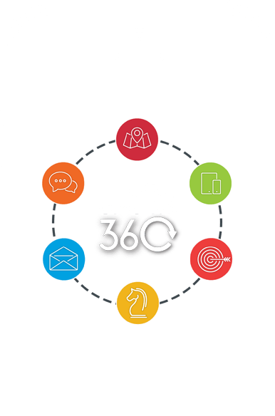Creative 360 Total Digital Marketing Solution