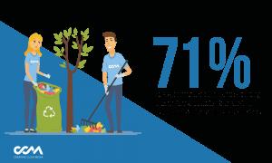 volunteering business benefits