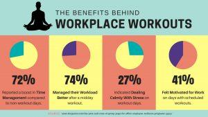 Workplace Yoga Benefits