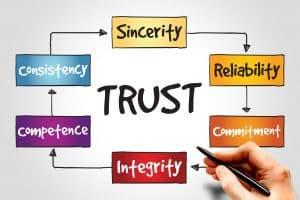 building trust through influencer marketing