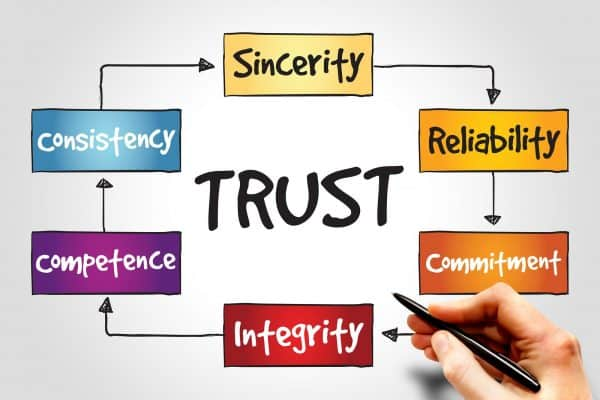 building trust through influencer marketing