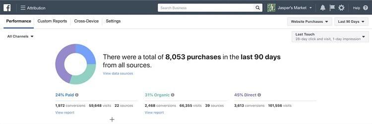 facebook attribution dashboard