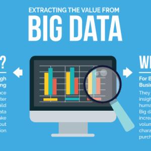 business big data