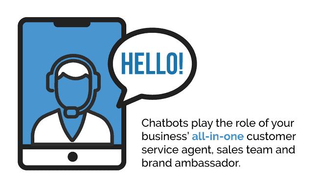 social media chatbot