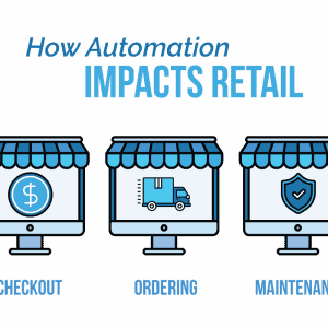automation for businesses
