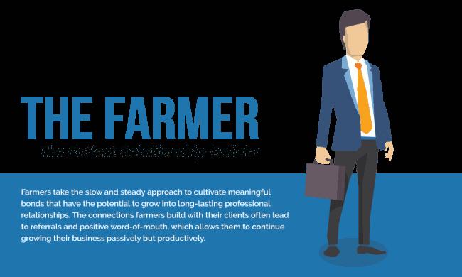 hunting vs farming